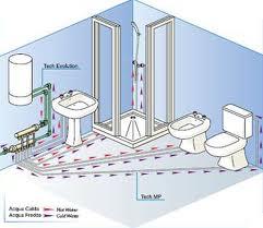 Idraulico riparazioni impianti caldaie condizionamento - Schema impianto scarico bagno ...